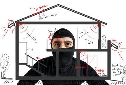 Abgesichertes Haus mit Plan